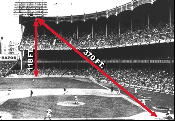 Diagram of Mickey Mantle's  mammoth home run at Yankee Stadium on May 22, 1963 that hit the facade and bounced back to the infield - it was the closest anyone has ever come to hitting a ball out of Yankee Stadium